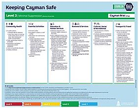 Keeping Cayman Safe - COVID-19 Suppression Level 2 - Cayman Brac only (effective 5 July 2020) THUMB