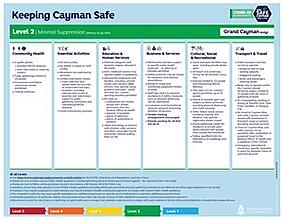 Keeping Cayman Safe - COVID-19 Suppression Level 2 - Grand Cayman only (effective 5 July 2020) THUMB