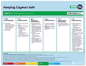 Keeping Cayman Safe - COVID-19 Suppression Level 2 - Little Cayman only (effective 5 July 2020) THUMB