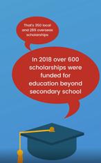 Scholarships Story Image