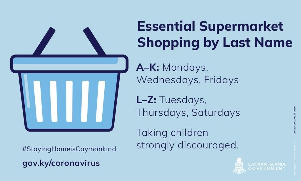 Supermarket Shopping by Last Name March 29