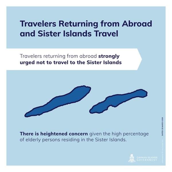 Travelers Onward to SI 1 of 3